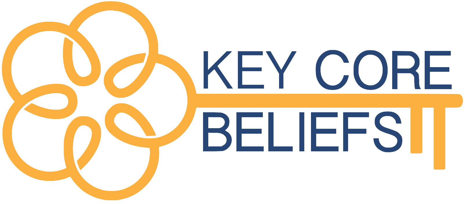 Key Core Beliefs